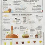 Infographics zijn de nieuwe posters